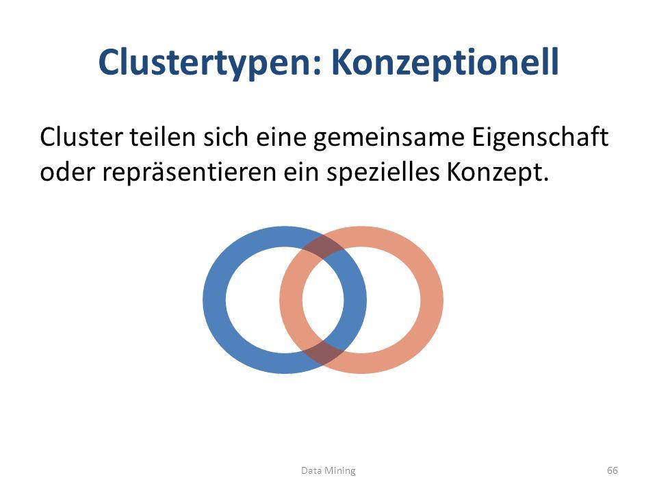 Clustertypen: Konzeptionell