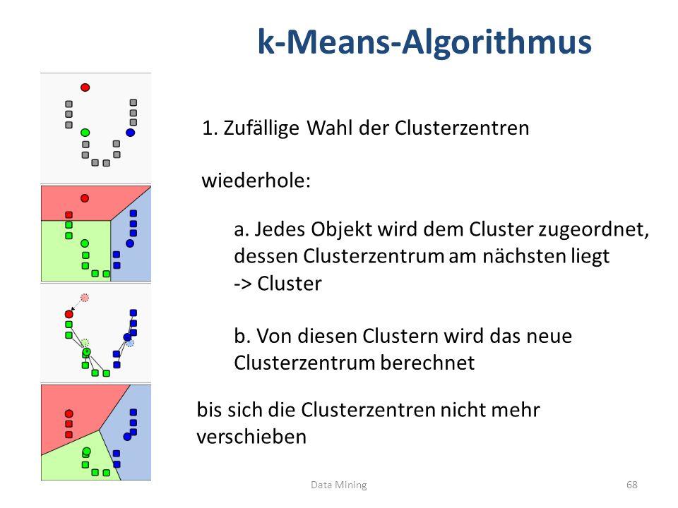 k-Means-Algorithmus 1. Zufällige Wahl der Clusterzentren wiederhole: