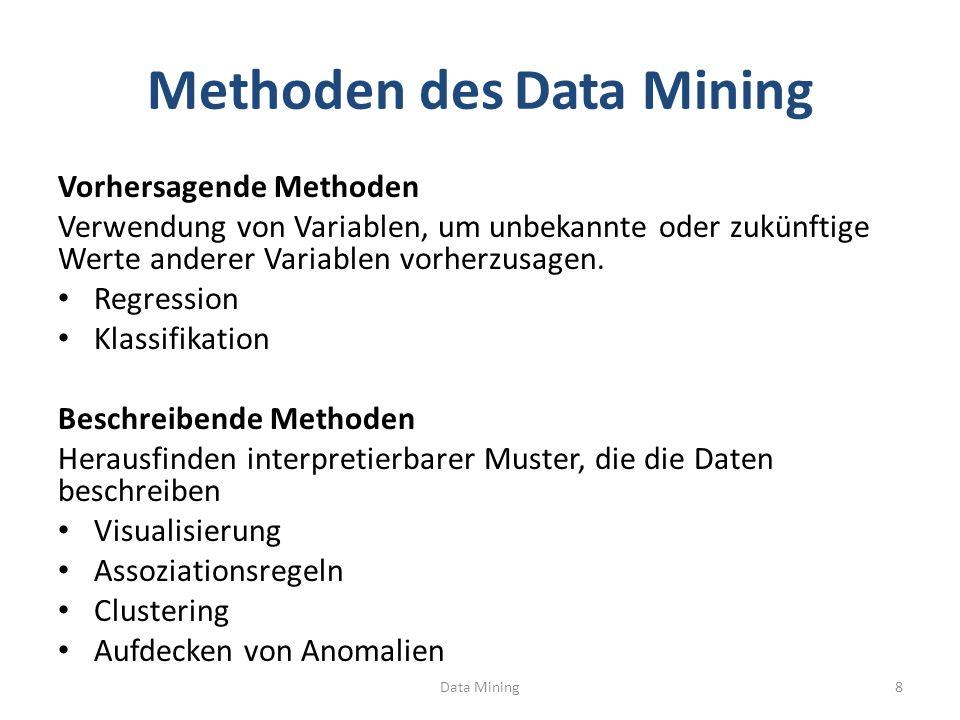 Methoden des Data Mining