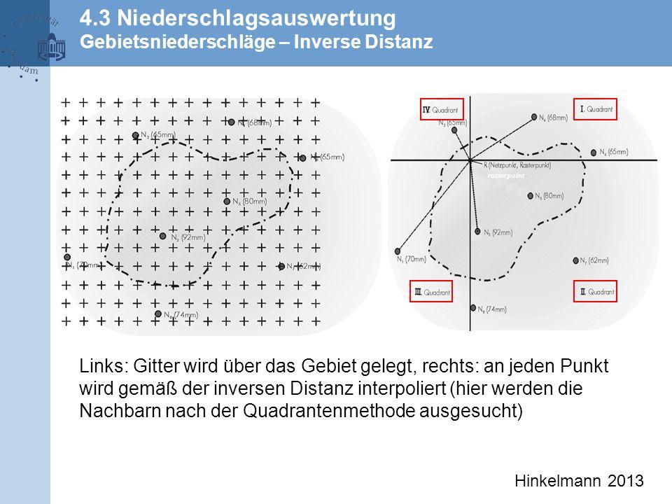 4.3 Niederschlagsauswertung Gebietsniederschläge – Inverse Distanz