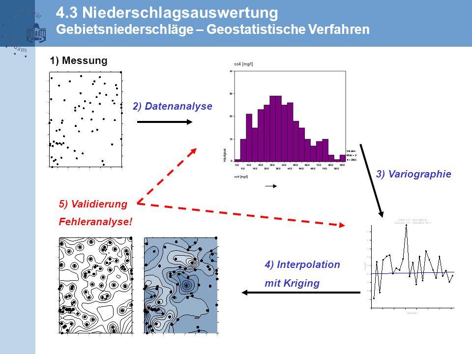 4.3 Niederschlagsauswertung Gebietsniederschläge – Geostatistische Verfahren