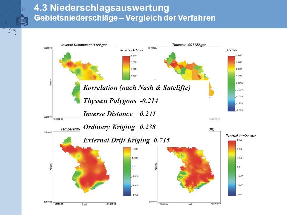 4.3 Niederschlagsauswertung Gebietsniederschläge – Vergleich der Verfahren