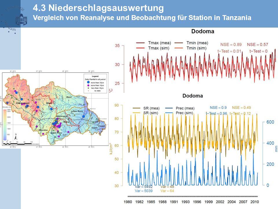 4.3 Niederschlagsauswertung Vergleich von Reanalyse und Beobachtung für Station in Tanzania