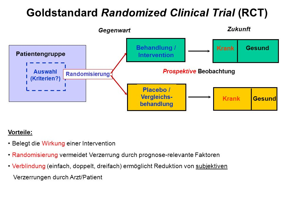 Goldstandard Randomized Clinical Trial (RCT)