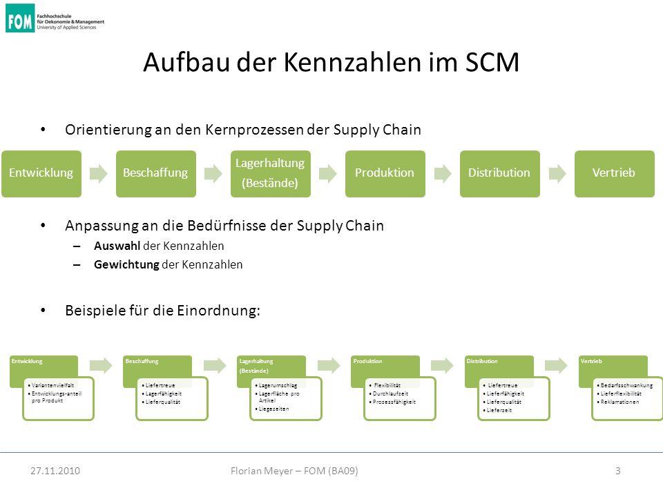 Aufbau der Kennzahlen im SCM
