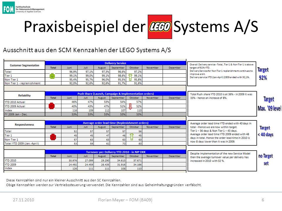 Praxisbeispiel der Systems A/S