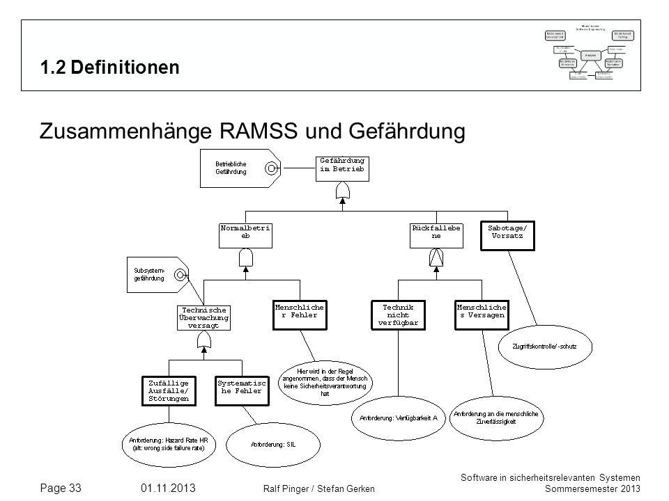 Zusammenhänge RAMSS und Gefährdung