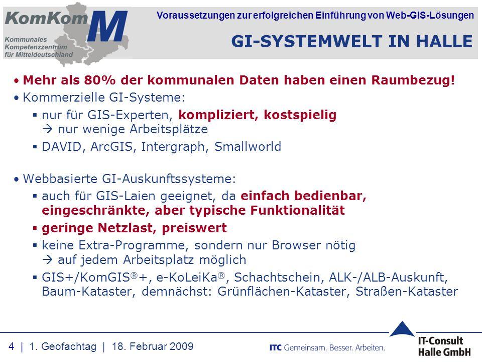GI-SYSTEMWELT IN HALLE