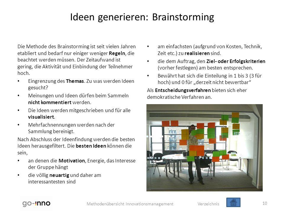 Ideen generieren: Brainstorming