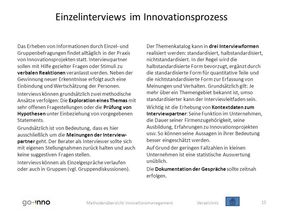 Einzelinterviews im Innovationsprozess