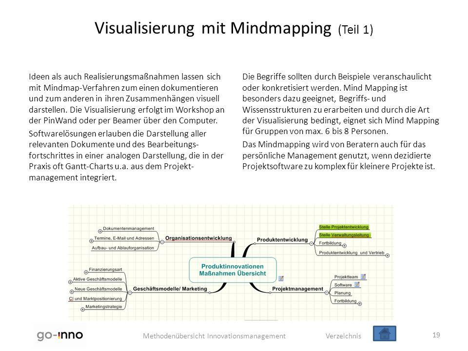 Visualisierung mit Mindmapping (Teil 1)