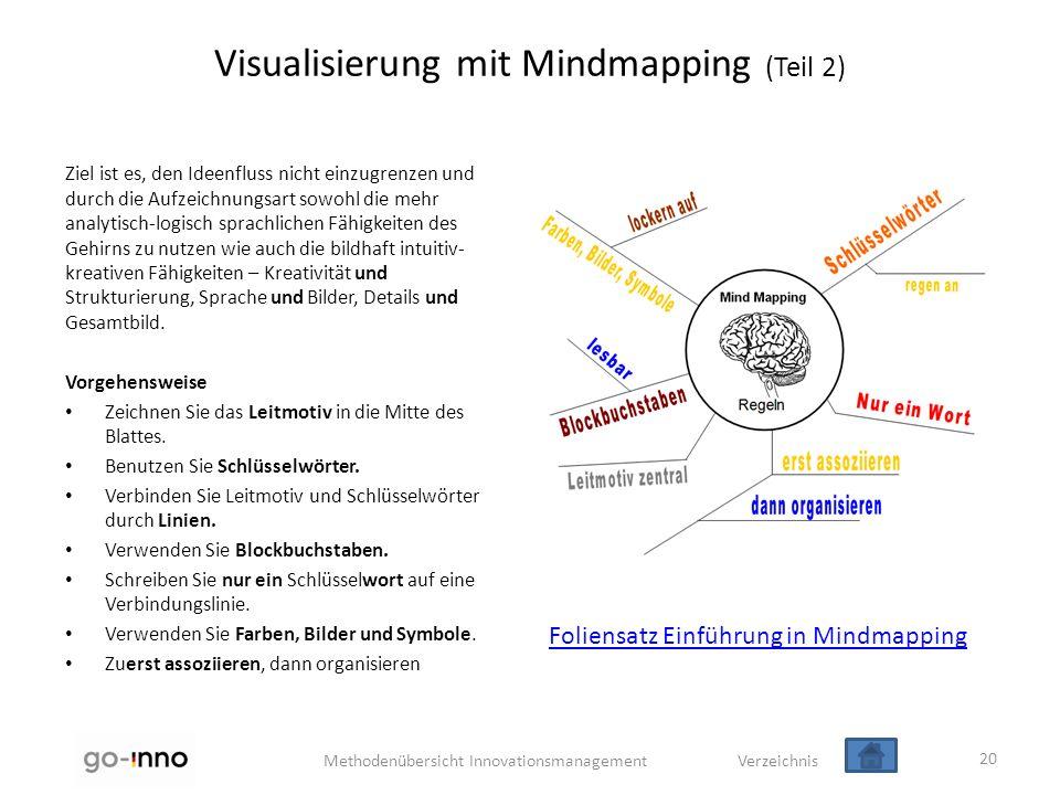 Visualisierung mit Mindmapping (Teil 2)