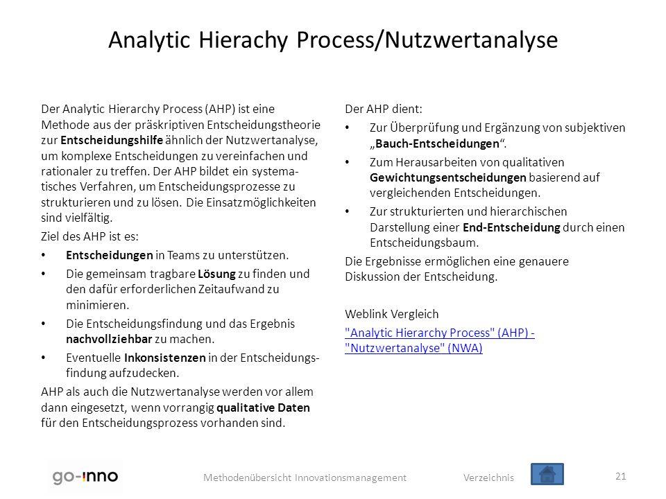 Analytic Hierachy Process/Nutzwertanalyse