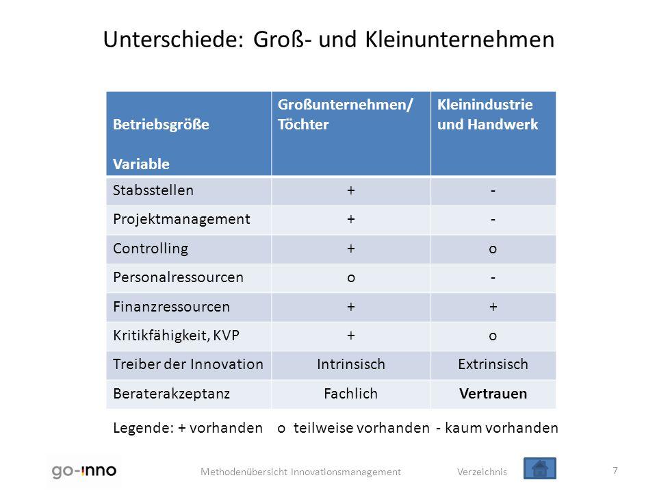 Unterschiede: Groß- und Kleinunternehmen
