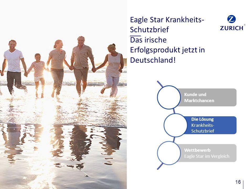 Eagle Star Krankheits-Schutzbrief Das irische Erfolgsprodukt jetzt in Deutschland!
