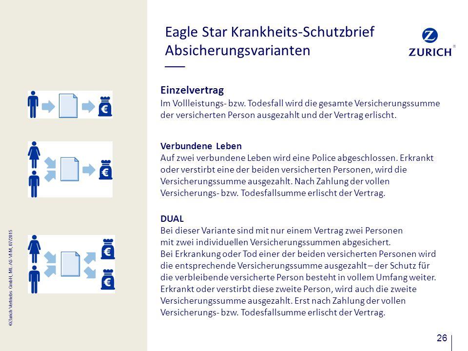Eagle Star Krankheits-Schutzbrief Absicherungsvarianten