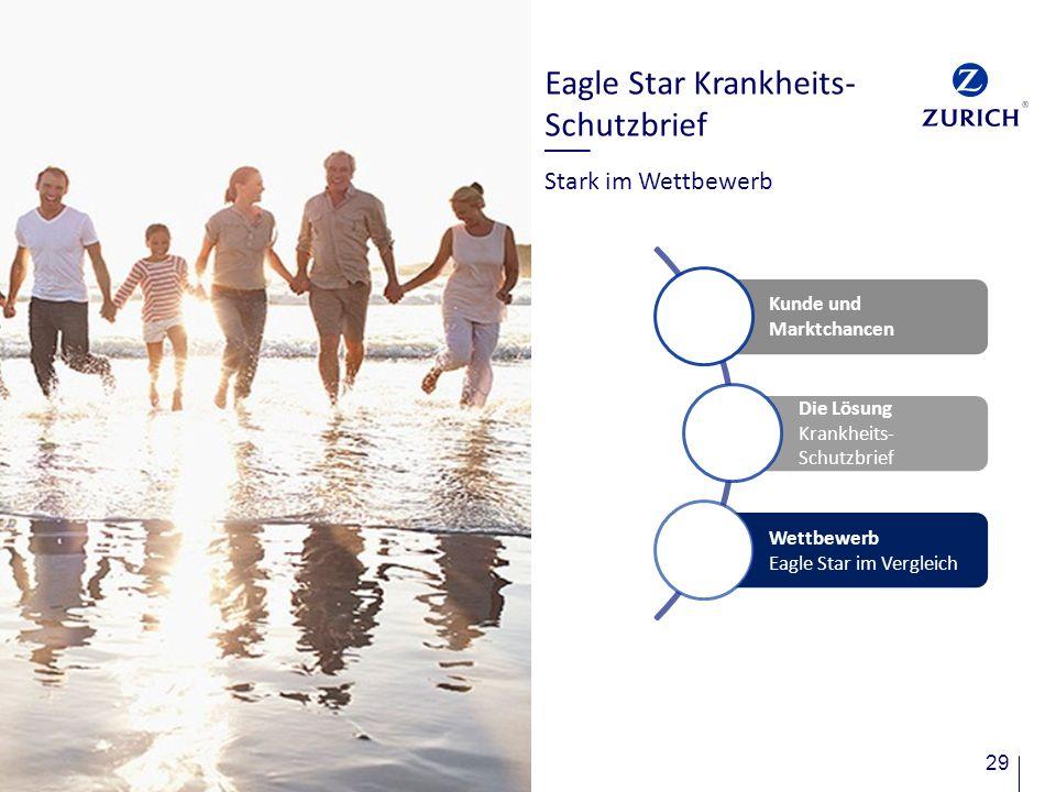 Eagle Star Krankheits-Schutzbrief Stark im Wettbewerb