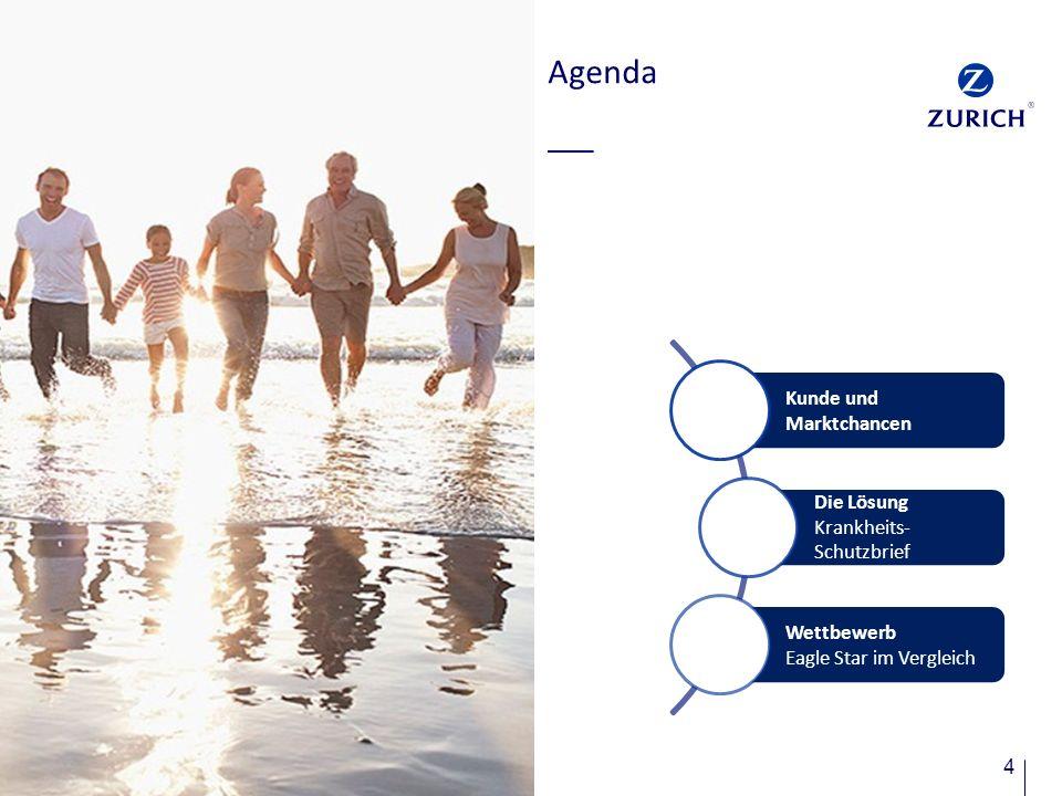 Agenda Kunde und Marktchancen Die Lösung Krankheits-Schutzbrief