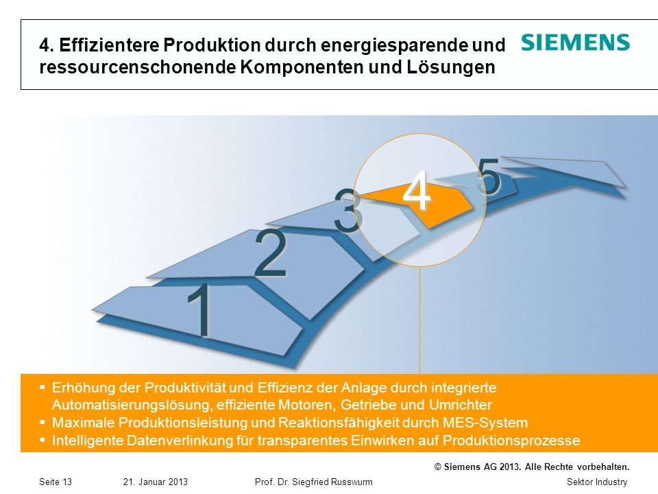 4. Effizientere Produktion durch energiesparende und ressourcenschonende Komponenten und Lösungen