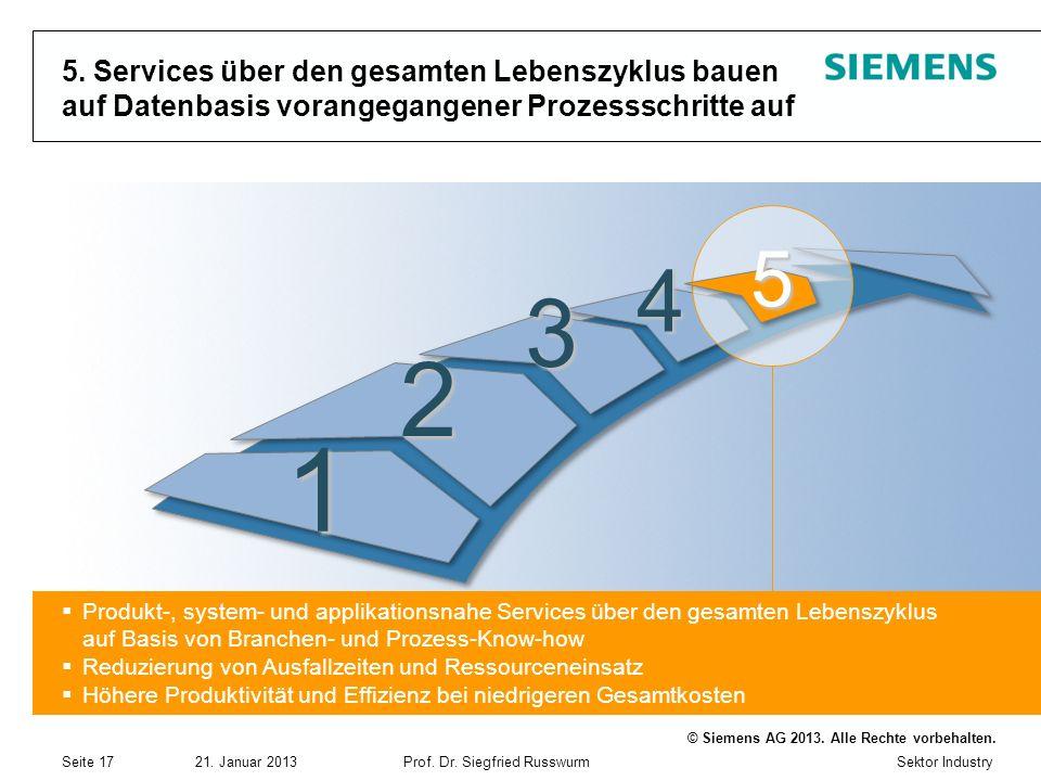 5. Services über den gesamten Lebenszyklus bauen auf Datenbasis vorangegangener Prozessschritte auf