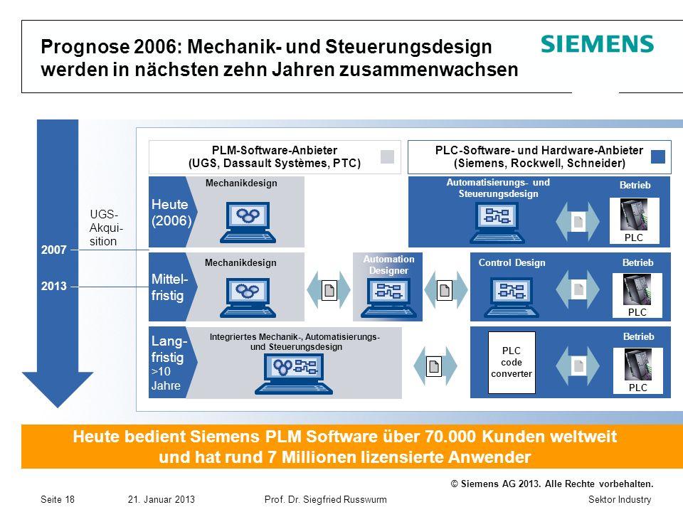 Prognose 2006: Mechanik- und Steuerungsdesign werden in nächsten zehn Jahren zusammenwachsen