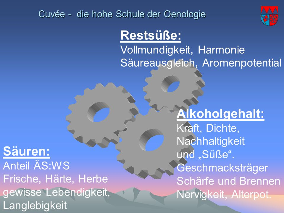 Cuvée - die hohe Schule der Oenologie