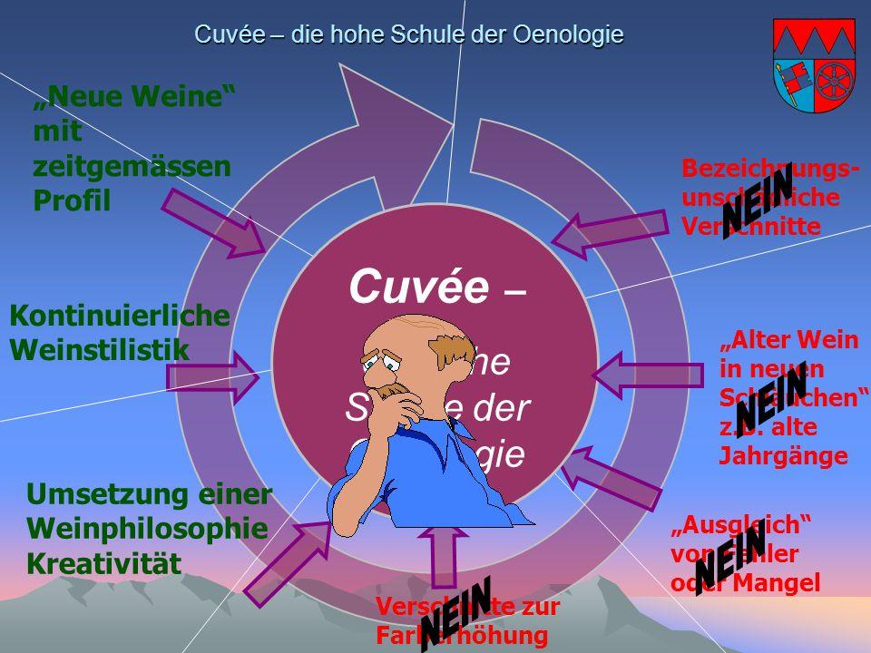 Cuvée – die hohe Schule der Oenologie