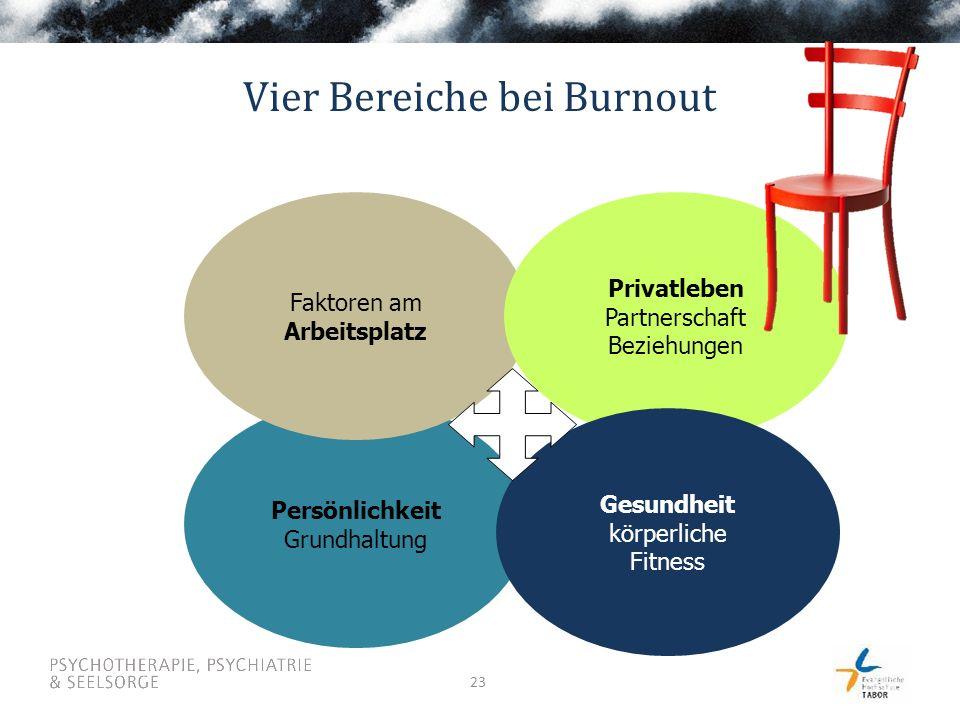 Vier Bereiche bei Burnout