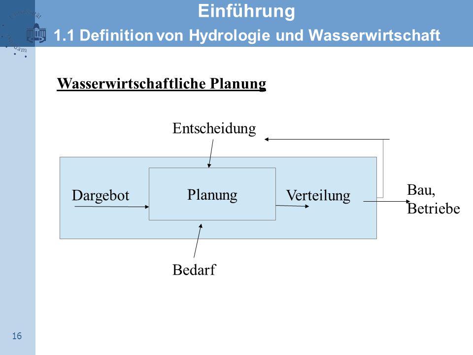 1.1 Definition von Hydrologie und Wasserwirtschaft