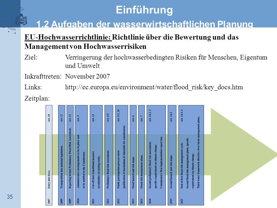 1.2 Aufgaben der wasserwirtschaftlichen Planung