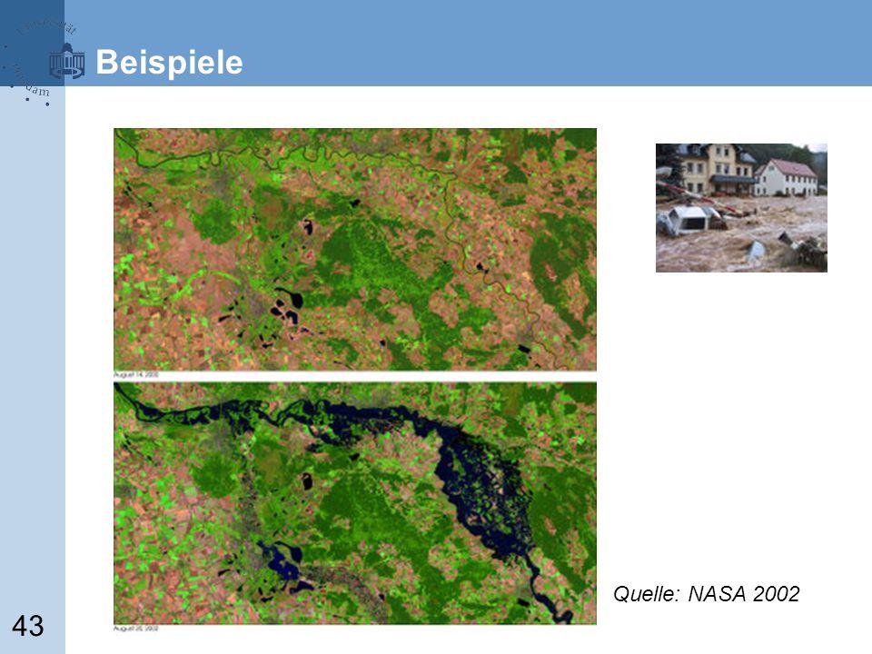 Beispiele Quelle: NASA 2002