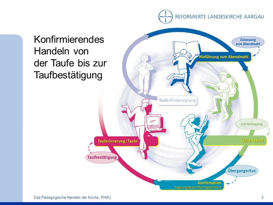 Das 5-teilige Modell Das Pädagogische Handeln der Kirche, PH(K)