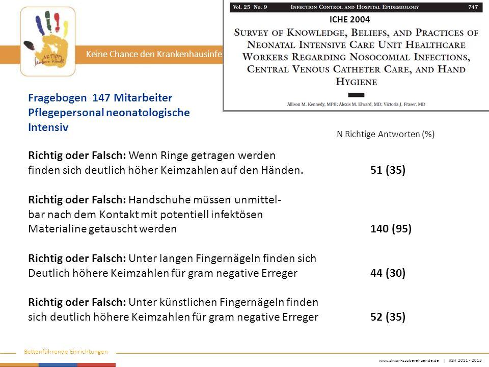 Fragebogen 147 Mitarbeiter Pflegepersonal neonatologische Intensiv
