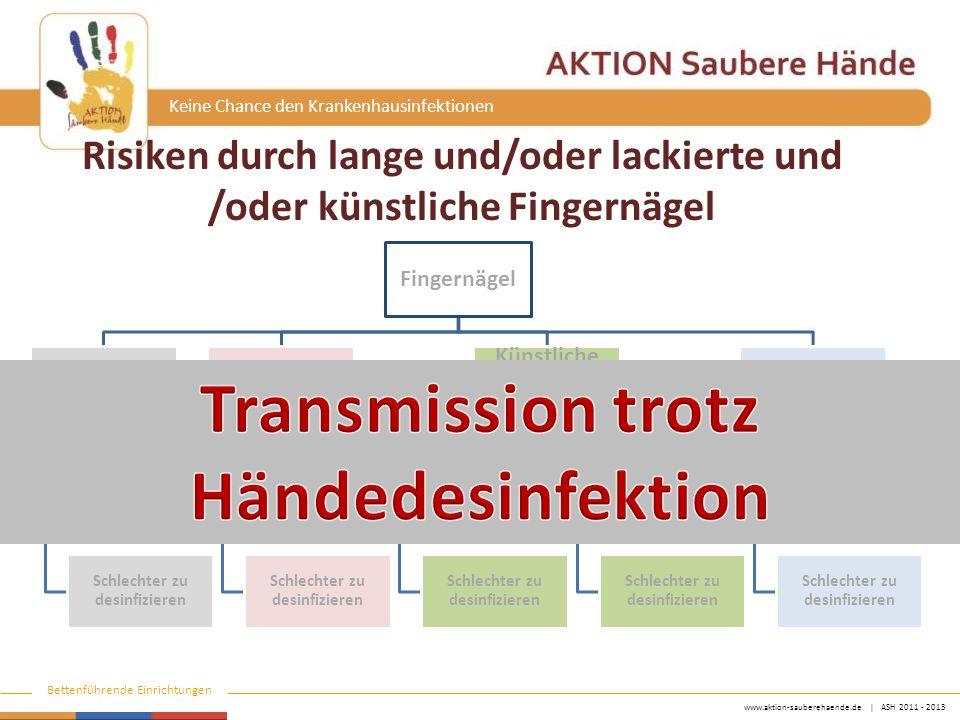 Transmission trotz Händedesinfektion