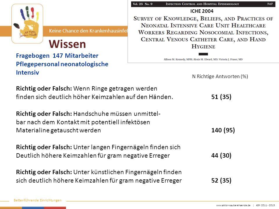 ICHE 2004 Keine Chance den Krankenhausinfektionen. Wissen. Fragebogen 147 Mitarbeiter Pflegepersonal neonatologische Intensiv.