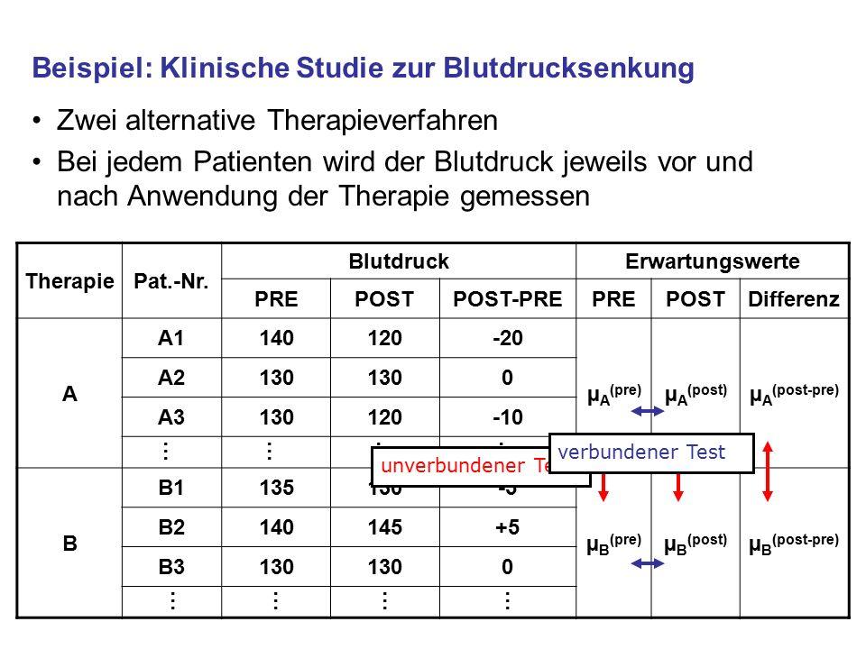 Beispiel: Klinische Studie zur Blutdrucksenkung