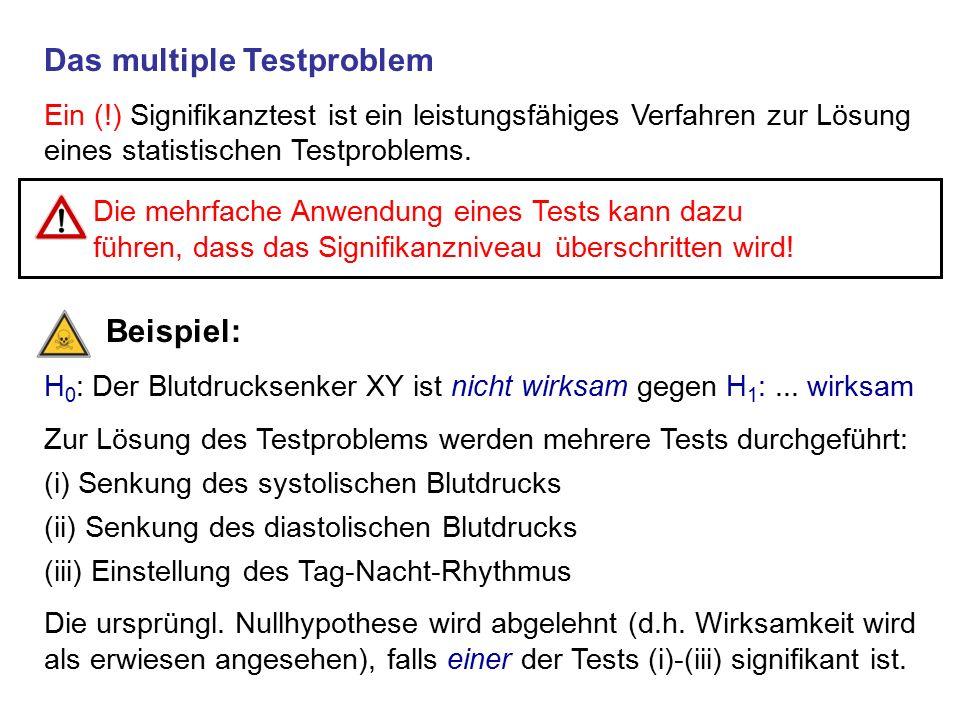 Das multiple Testproblem