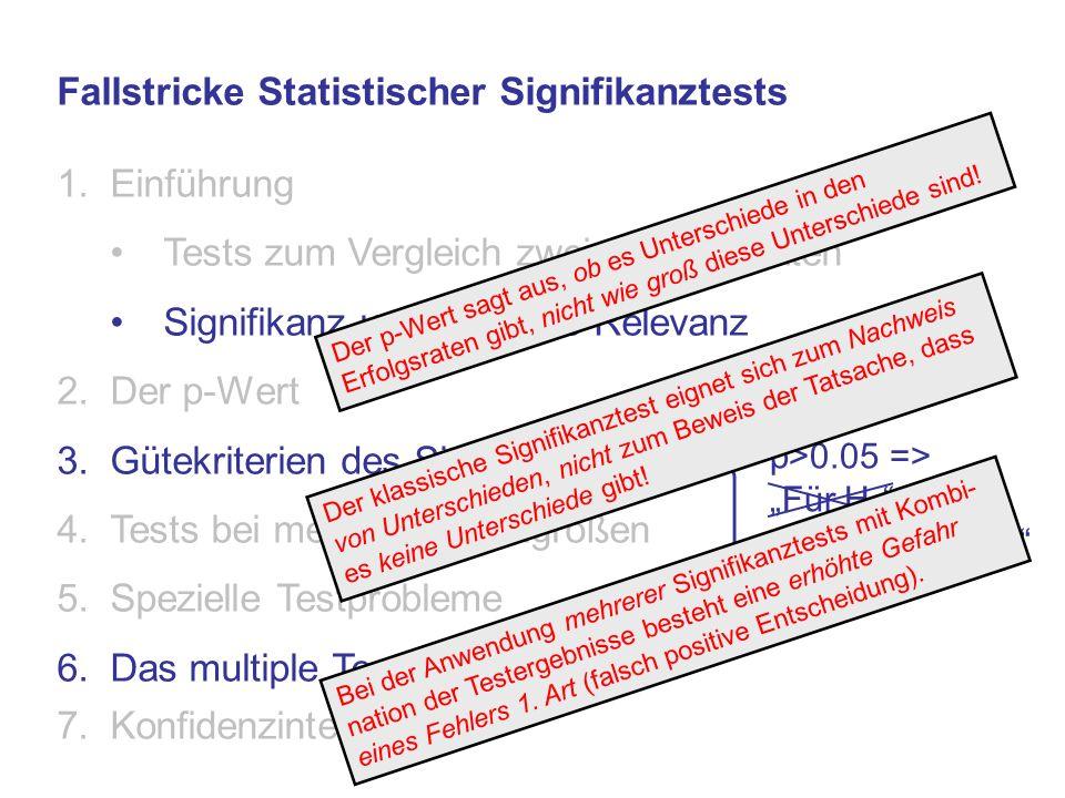 Fallstricke Statistischer Signifikanztests Einführung