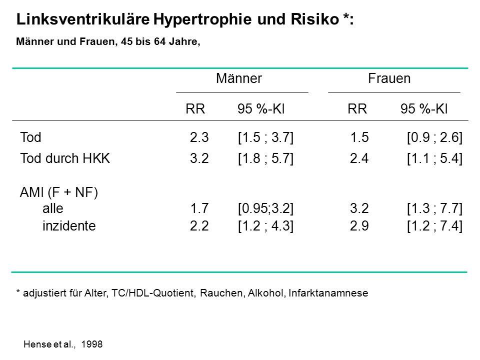 Linksventrikuläre Hypertrophie und Risiko *:
