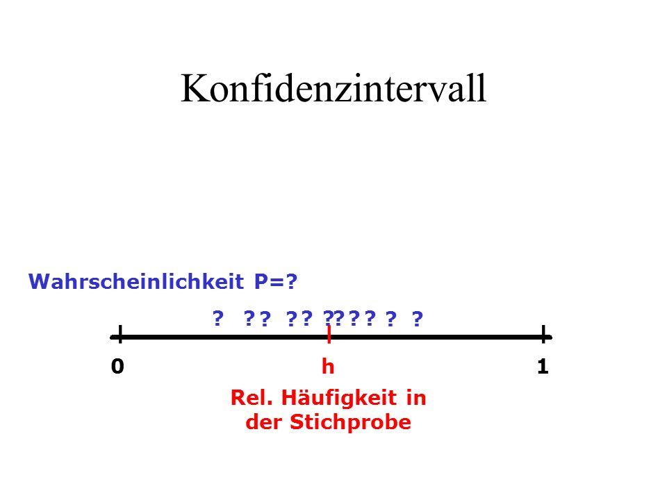 Wahrscheinlichkeit P= Rel. Häufigkeit in der Stichprobe