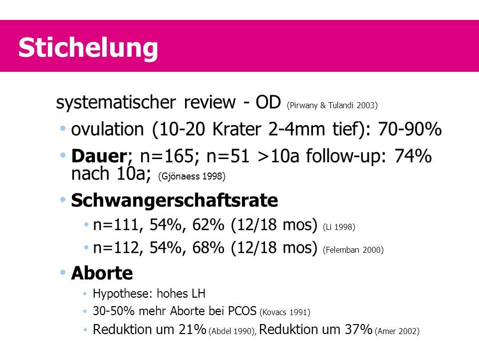 Stichelung systematischer review - OD (Pirwany & Tulandi 2003)