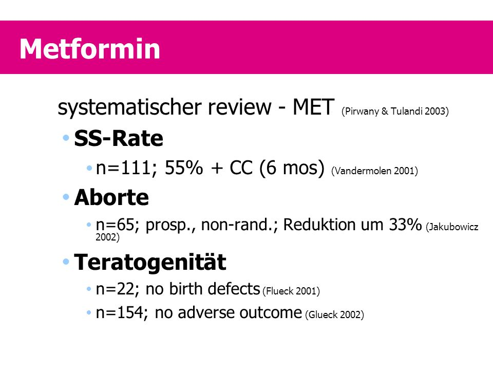 Metformin systematischer review - MET (Pirwany & Tulandi 2003) SS-Rate