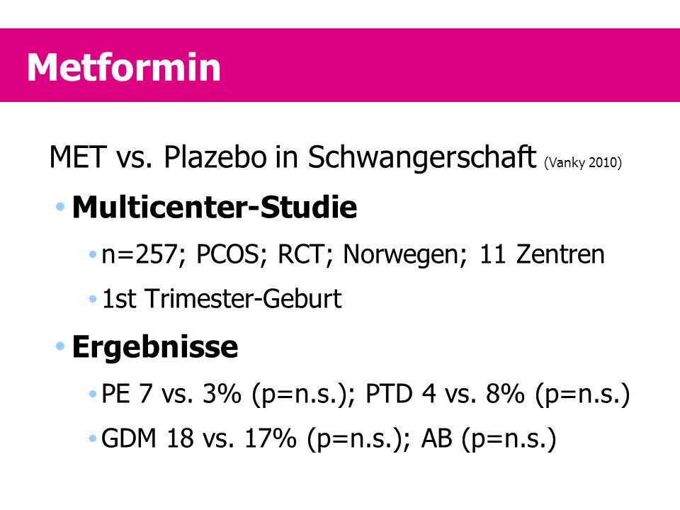 Metformin MET vs. Plazebo in Schwangerschaft (Vanky 2010)