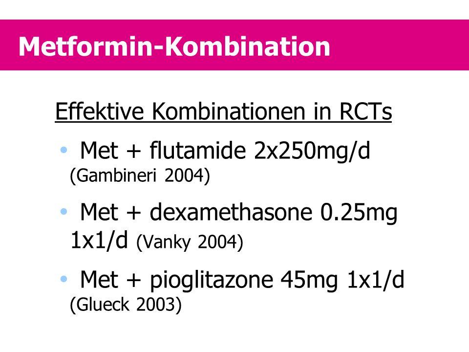 Metformin-Kombination