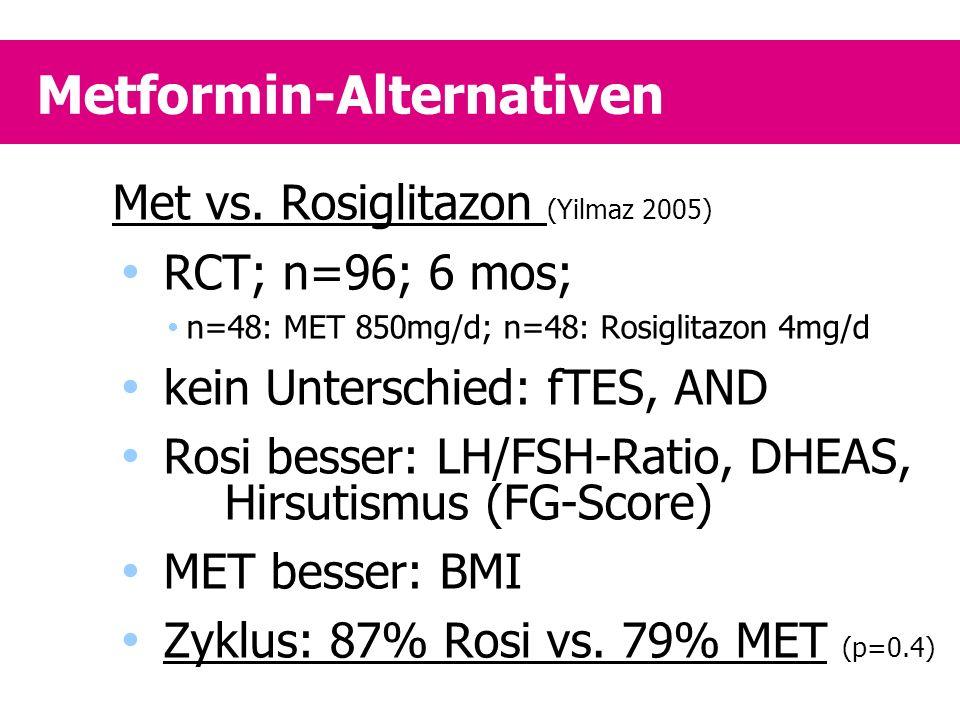 Metformin-Alternativen