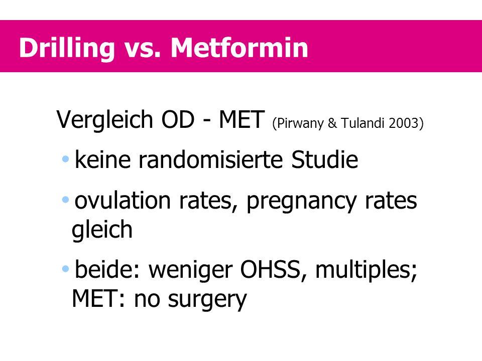 Drilling vs. Metformin Vergleich OD - MET (Pirwany & Tulandi 2003)