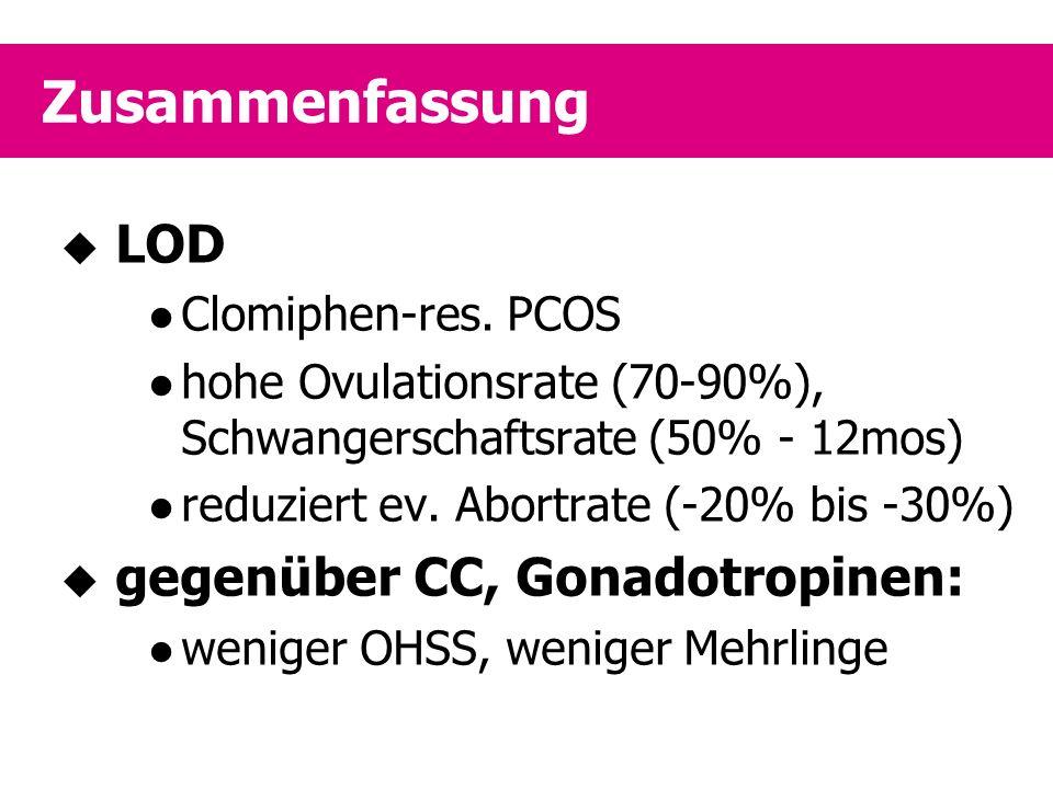 Zusammenfassung LOD gegenüber CC, Gonadotropinen: Clomiphen-res. PCOS
