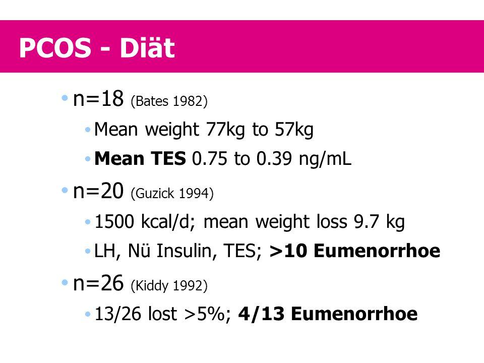 PCOS - Diät n=18 (Bates 1982) n=20 (Guzick 1994) n=26 (Kiddy 1992)