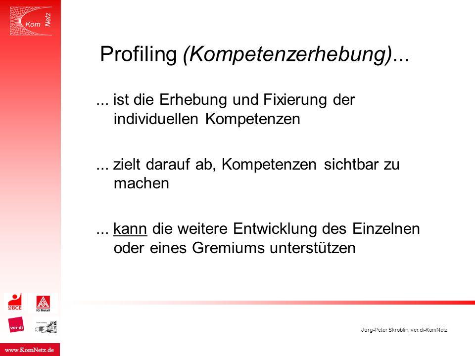 Profiling (Kompetenzerhebung)...
