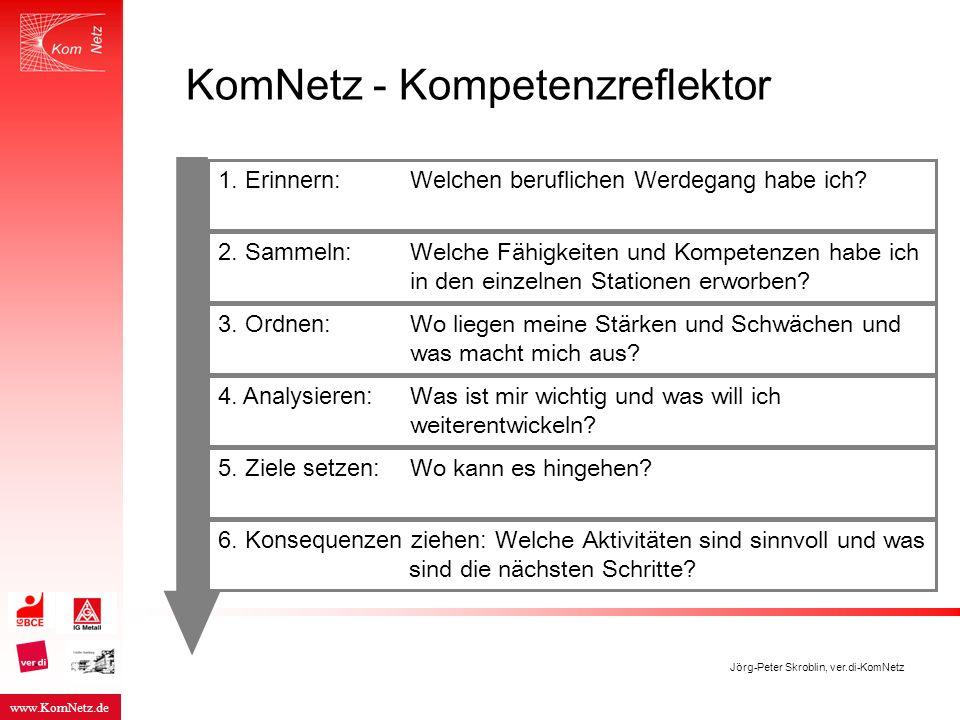KomNetz - Kompetenzreflektor